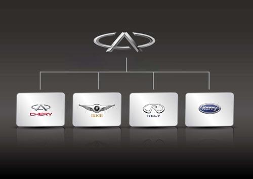 riich瑞麒和rely威麟的发布,标志着奇瑞向全球化汽车企业又迈